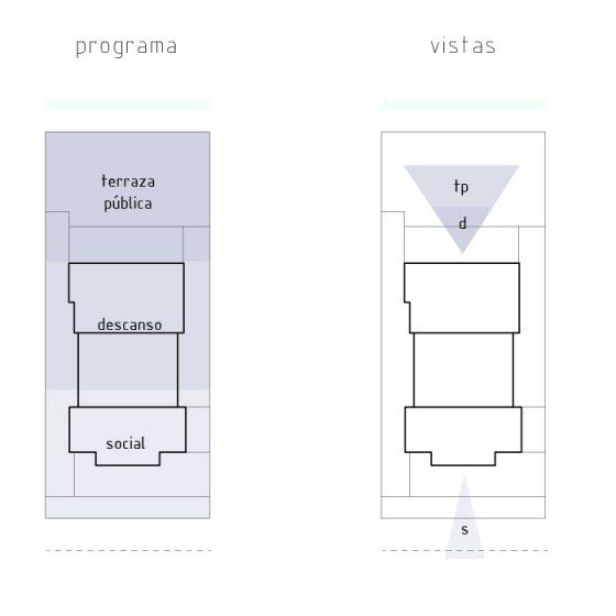 lógicas arquitectónicas