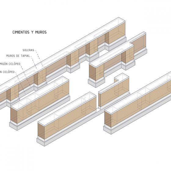 esquema de muros