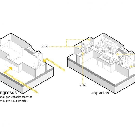esquema micro ingreso, espacios