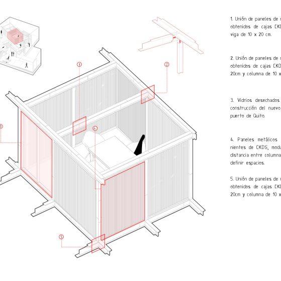 esquema cubículo