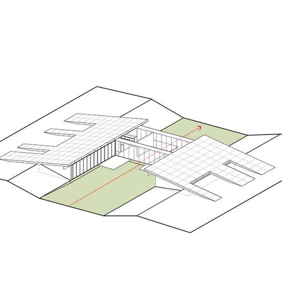 esquema continuidad área verde