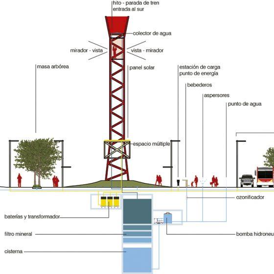 torre quitumbe