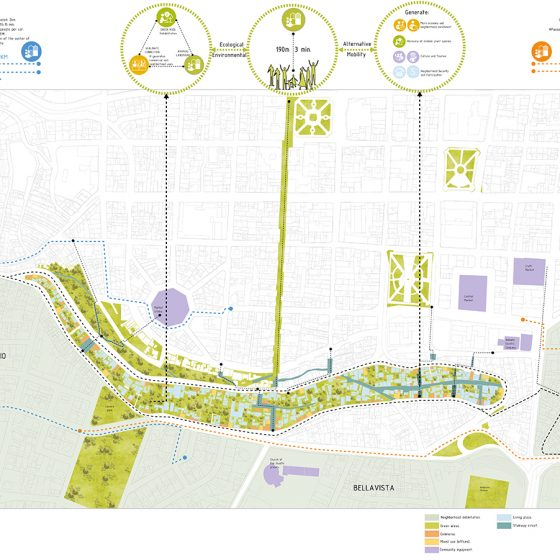 intervención urbana