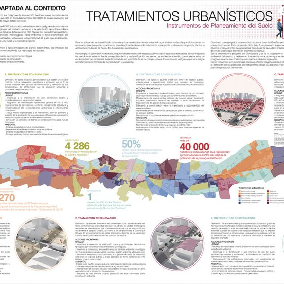 planteamientos urbanos1